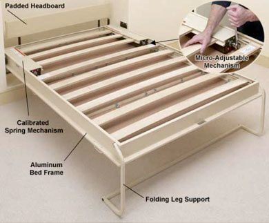 Sico Eurobed Murphy Bed Mechanism Cost Amp Specifications